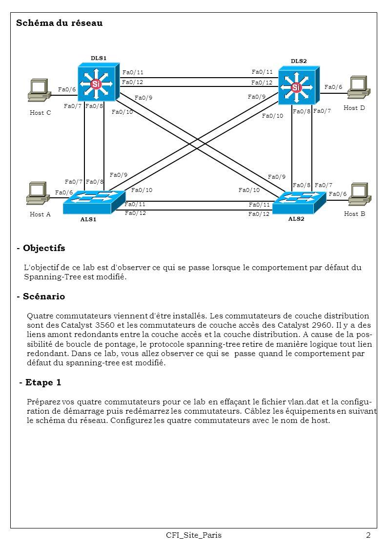 Schéma du réseau DLS1. DLS2. Fa0/11. Fa0/11. Fa0/12. Fa0/12. Fa0/6. Fa0/6. Fa0/9. Fa0/9. Fa0/7.