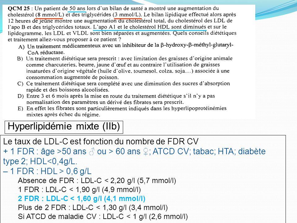 Hyperlipidémie mixte (IIb)