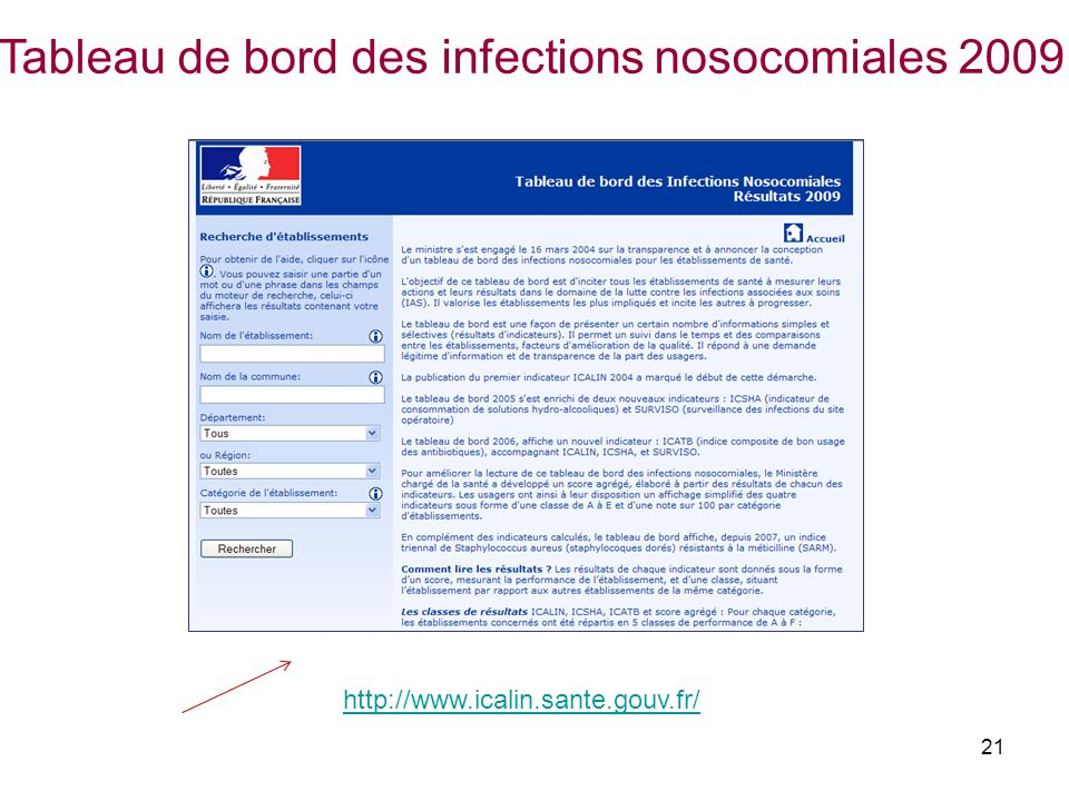 Tableau de bord des infections nosocomiales 2009