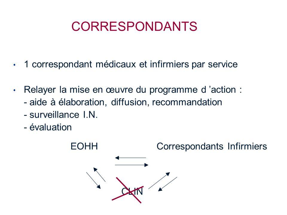 CORRESPONDANTS 1 correspondant médicaux et infirmiers par service