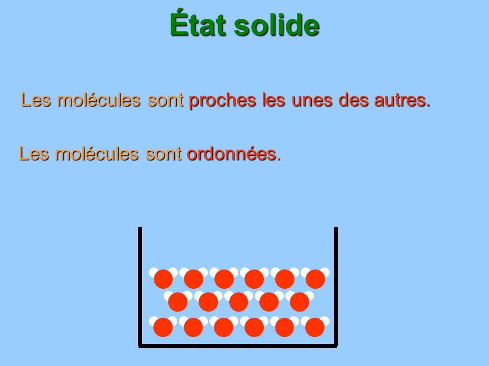 État solide Les molécules sont proches les unes des autres.