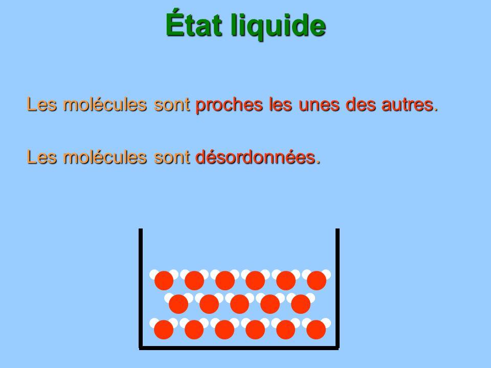 État liquide Les molécules sont proches les unes des autres.