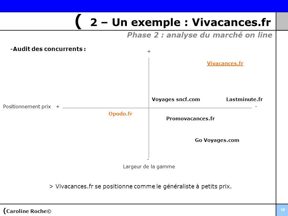 > Vivacances.fr se positionne comme le généraliste à petits prix.