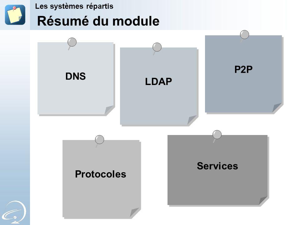 Résumé du module P2P DNS LDAP Services Protocoles