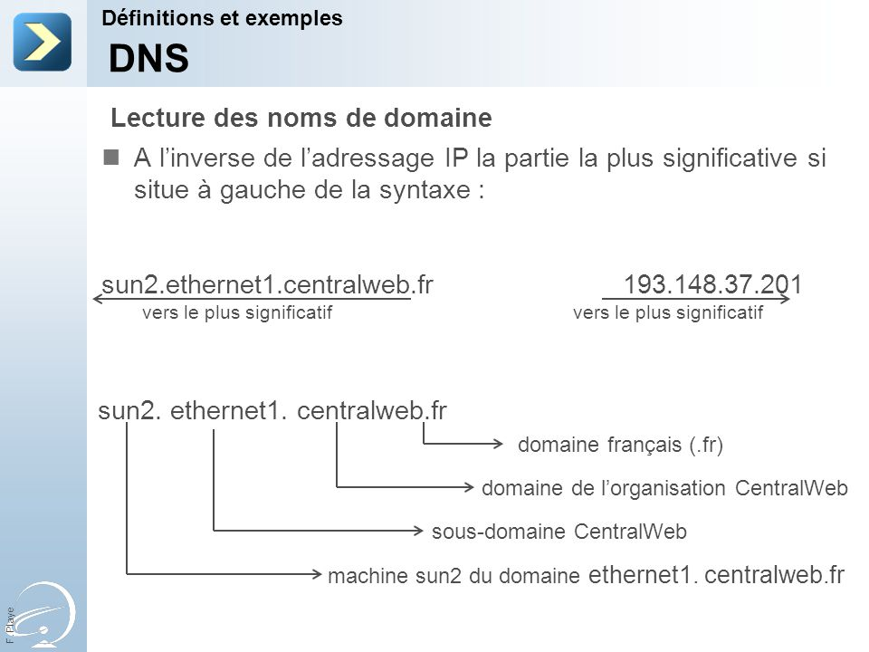 DNS Lecture des noms de domaine