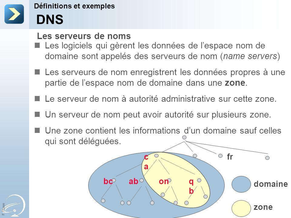 DNS Les serveurs de noms