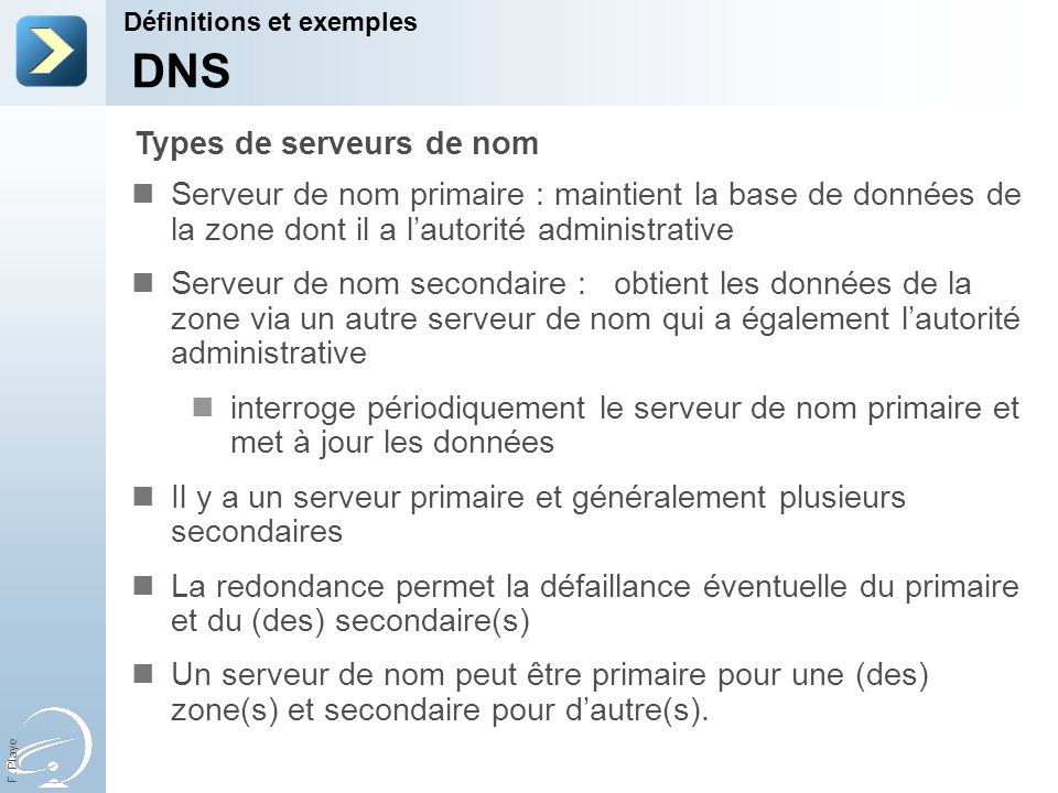 DNS Types de serveurs de nom
