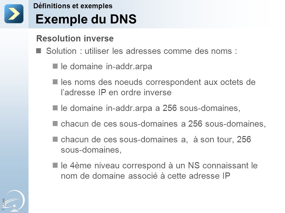 Exemple du DNS Resolution inverse