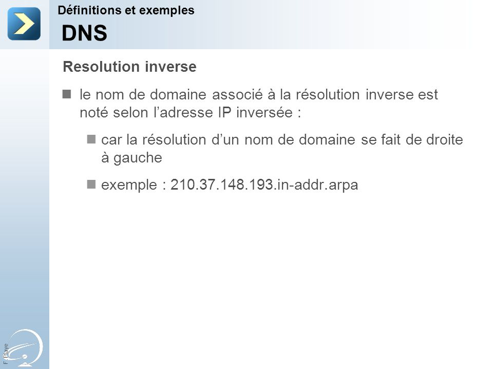 DNS Resolution inverse