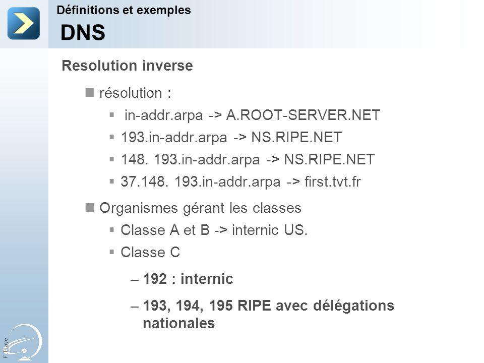 DNS Resolution inverse résolution :