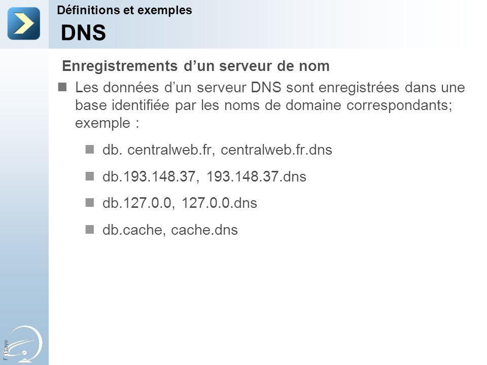 DNS Enregistrements d'un serveur de nom