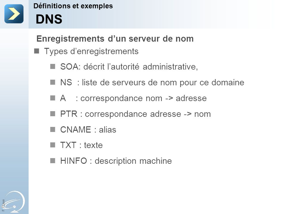 DNS Enregistrements d'un serveur de nom Types d'enregistrements