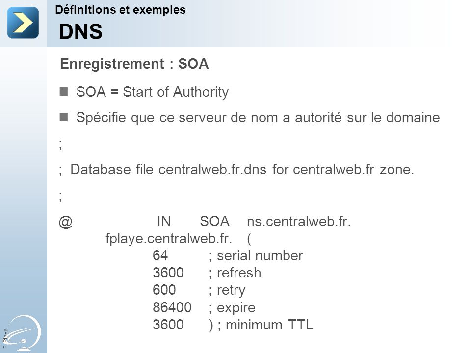 DNS Enregistrement : SOA SOA = Start of Authority