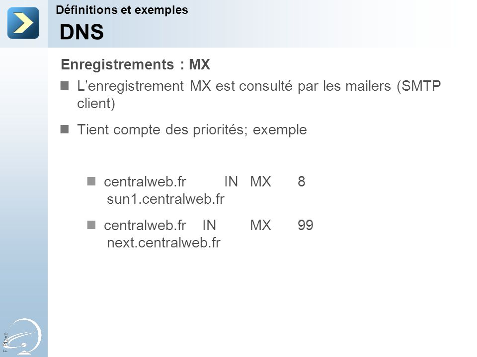 DNS Enregistrements : MX
