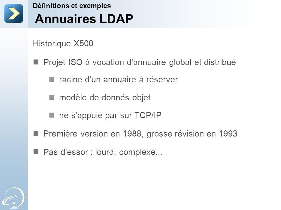 Annuaires LDAP Historique X500