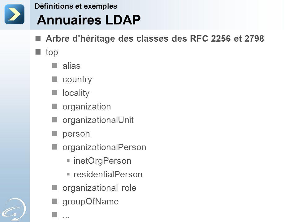 Annuaires LDAP Arbre d héritage des classes des RFC 2256 et 2798 top