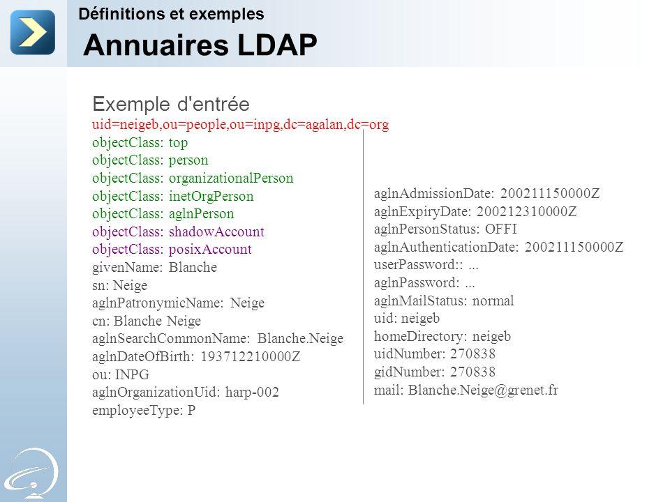 Annuaires LDAP Exemple d entrée Définitions et exemples