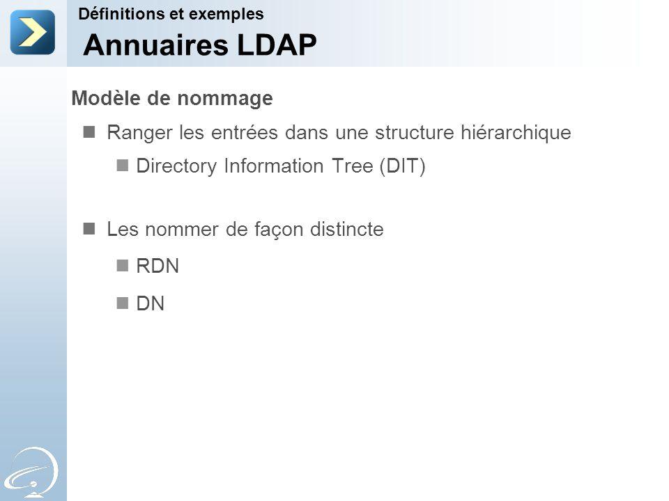 Annuaires LDAP Modèle de nommage