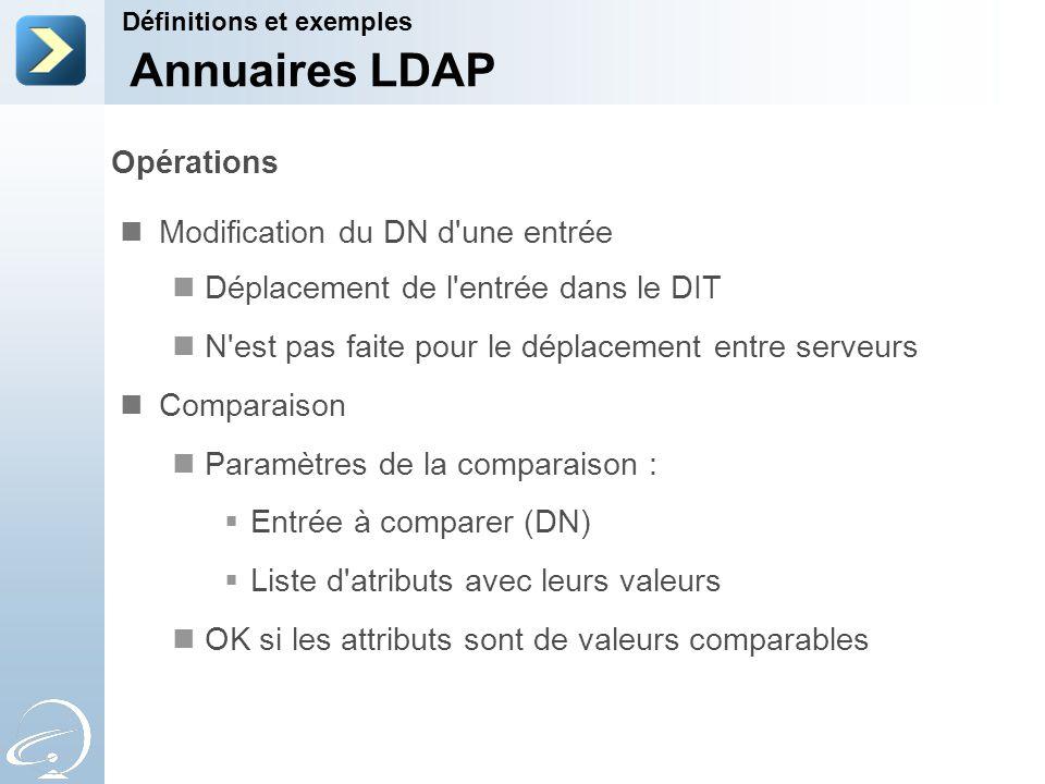 Annuaires LDAP Opérations Modification du DN d une entrée