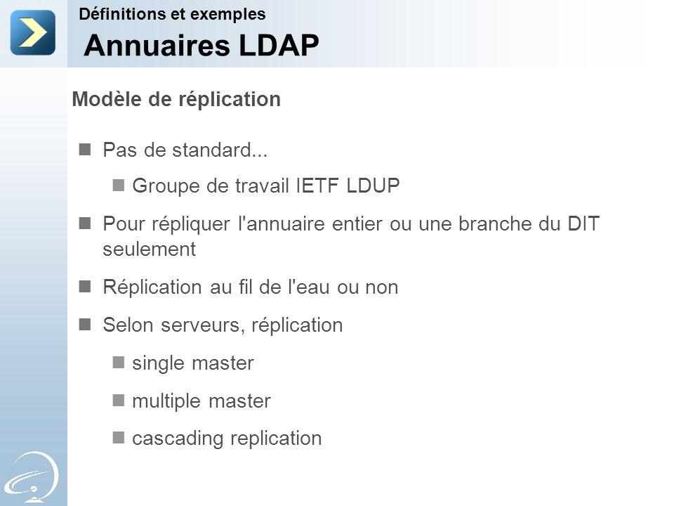 Annuaires LDAP Modèle de réplication Pas de standard...