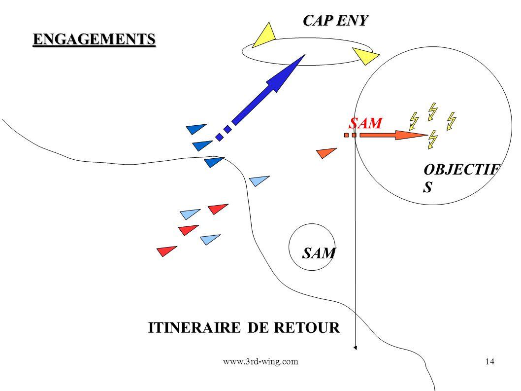 CAP ENY ENGAGEMENTS SAM OBJECTIFS SAM ITINERAIRE DE RETOUR