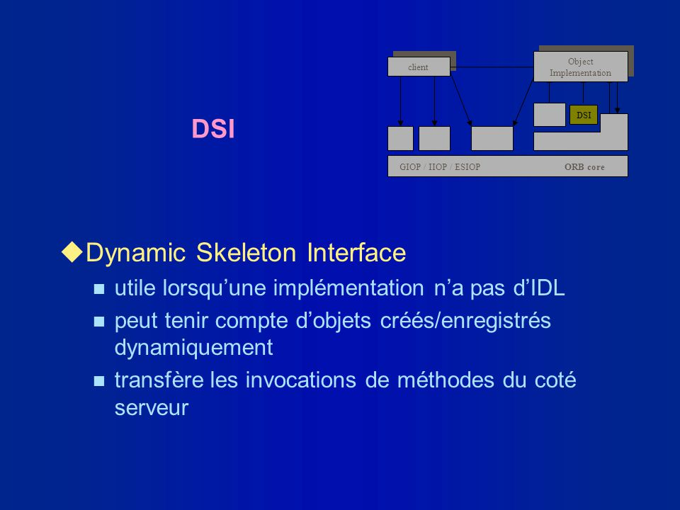 Dynamic Skeleton Interface