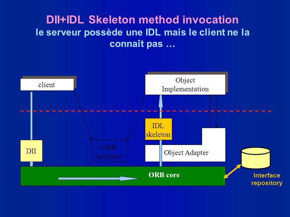 DII+IDL Skeleton method invocation le serveur possède une IDL mais le client ne la connaît pas …
