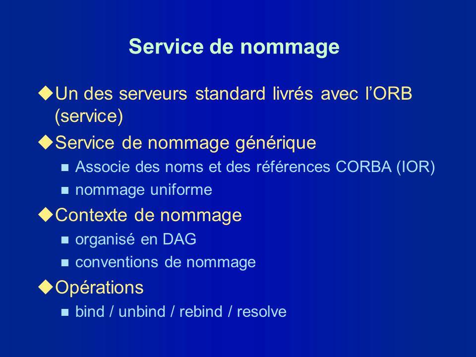 Service de nommage Un des serveurs standard livrés avec l'ORB (service) Service de nommage générique.