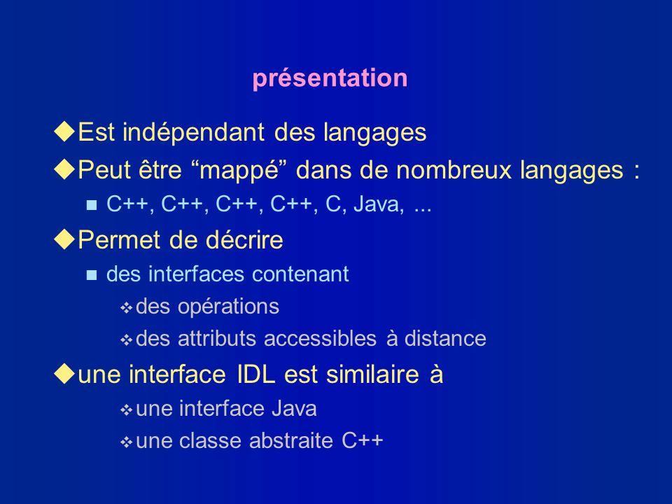 présentation Est indépendant des langages