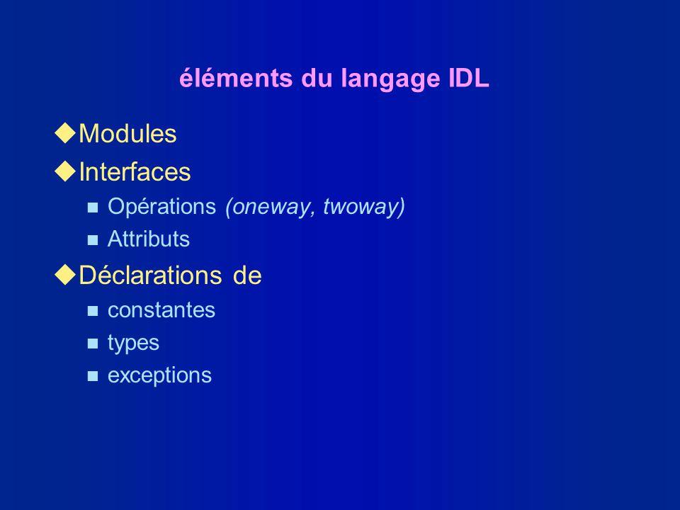 éléments du langage IDL