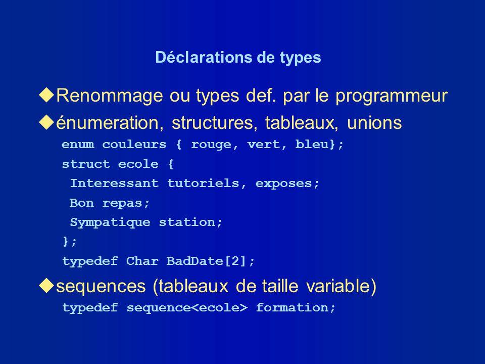 Renommage ou types def. par le programmeur