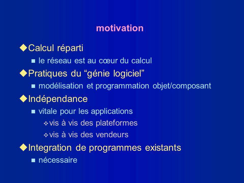 Pratiques du génie logiciel Indépendance
