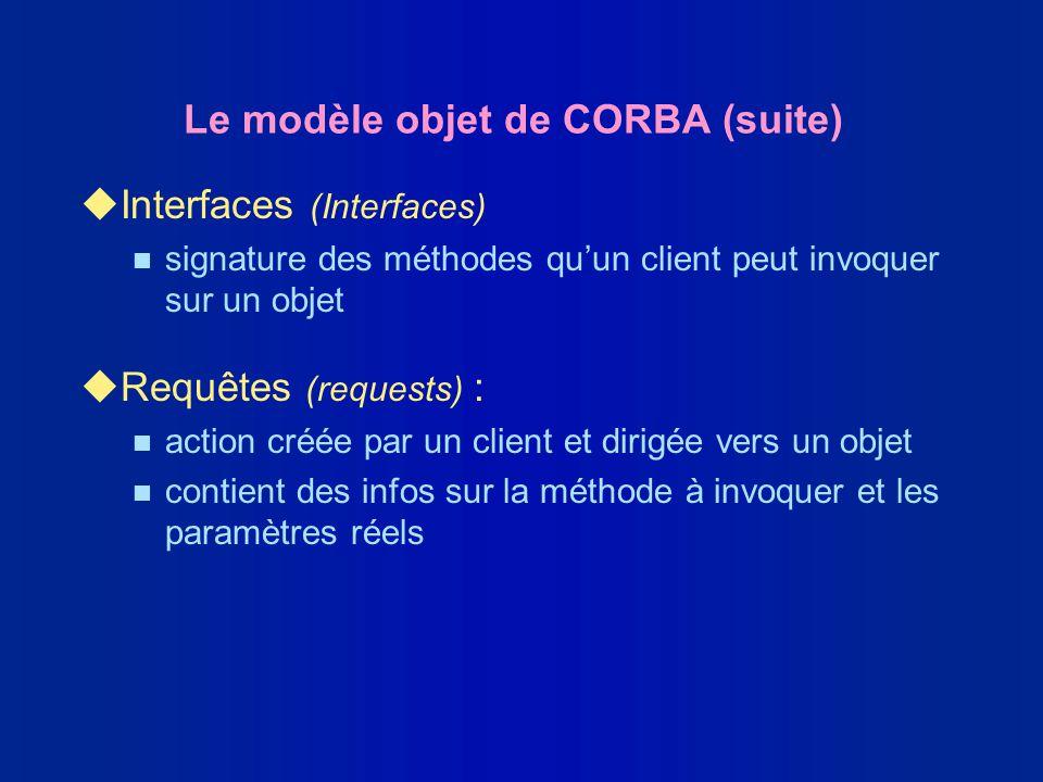 Le modèle objet de CORBA (suite)