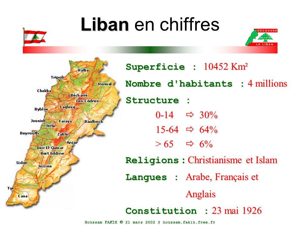 Liban en chiffres Superficie : 10452 Km²