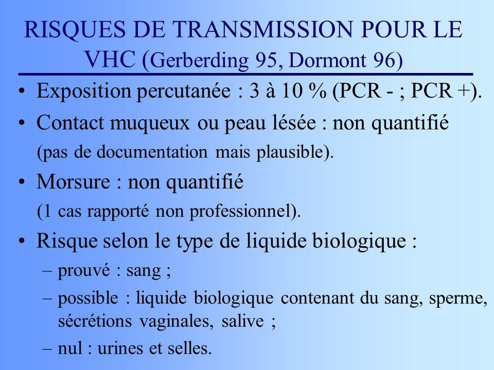RISQUES DE TRANSMISSION POUR LE VHC (Gerberding 95, Dormont 96)