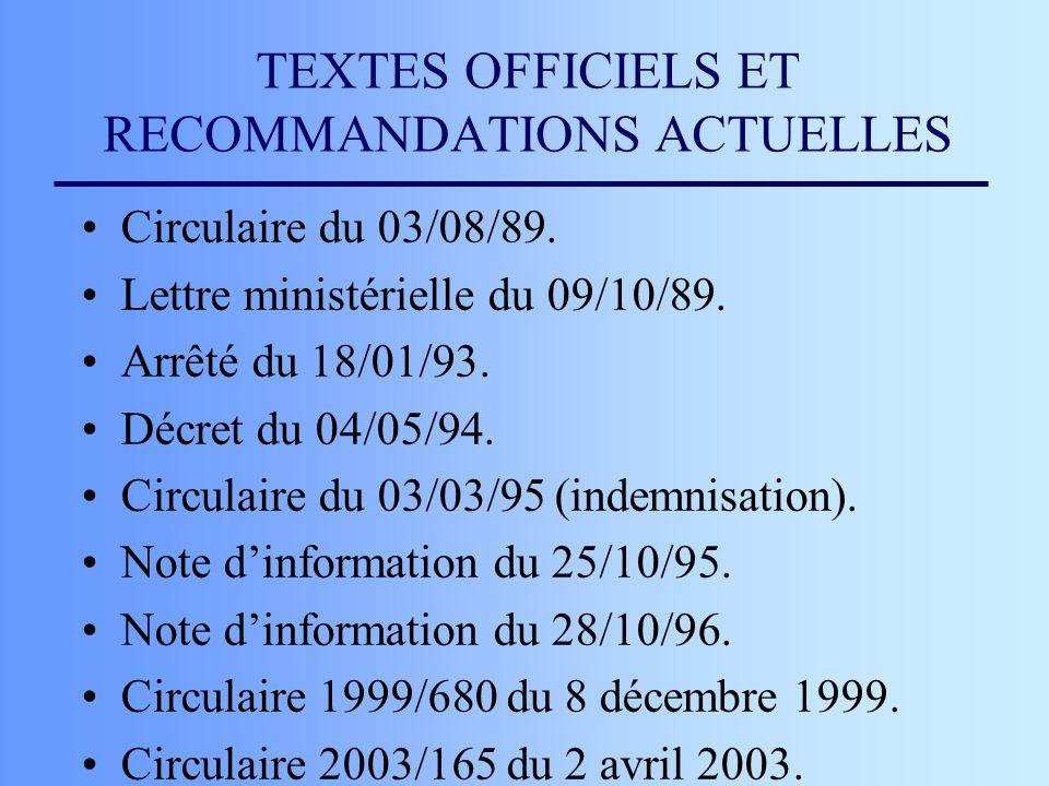 TEXTES OFFICIELS ET RECOMMANDATIONS ACTUELLES