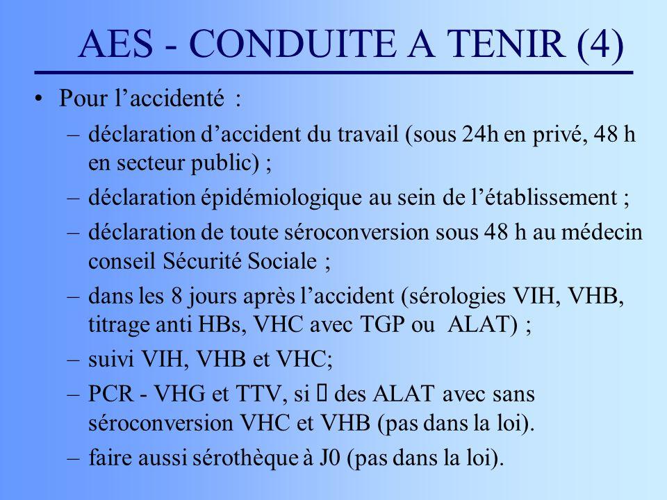 AES - CONDUITE A TENIR (4)