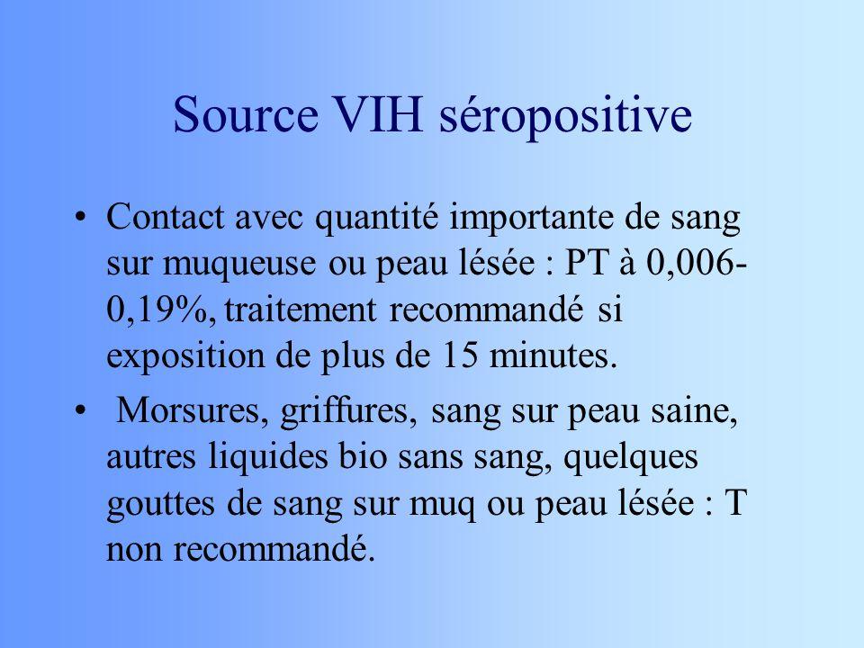 Source VIH séropositive