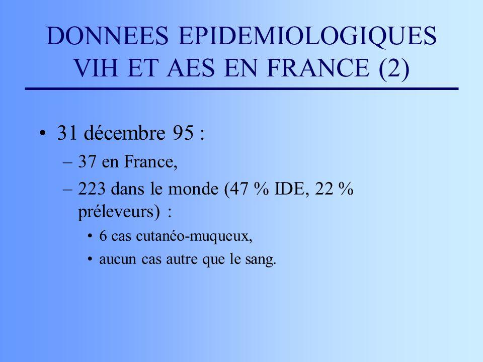 DONNEES EPIDEMIOLOGIQUES VIH ET AES EN FRANCE (2)