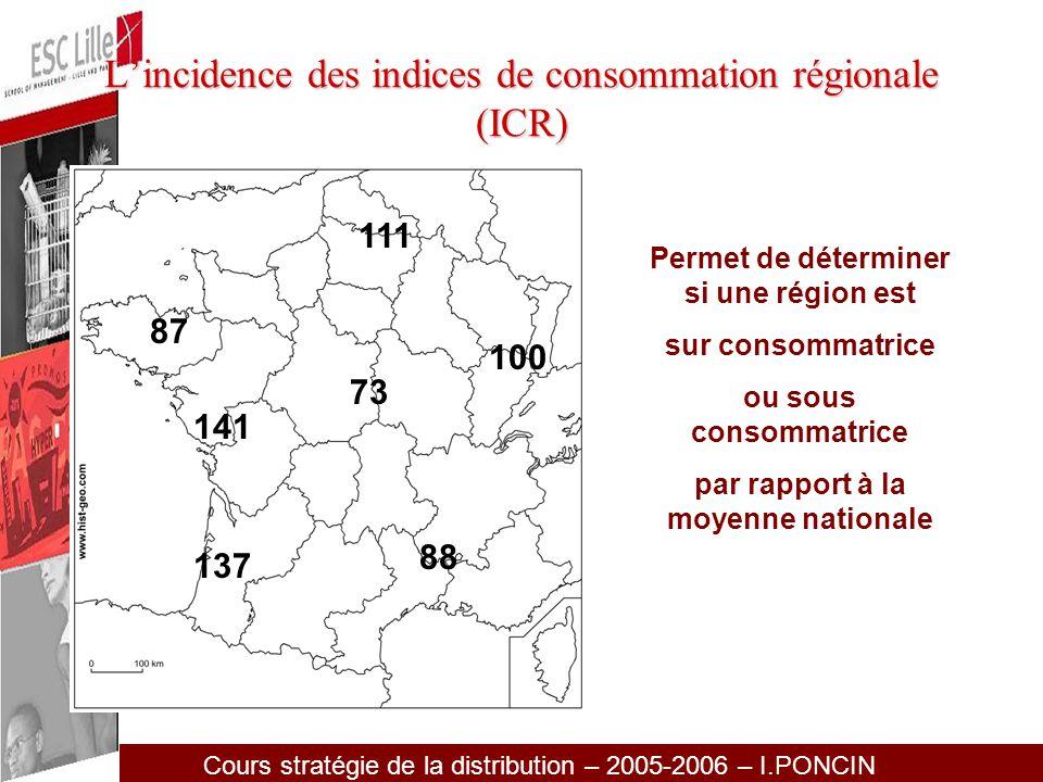 L'incidence des indices de consommation régionale (ICR)