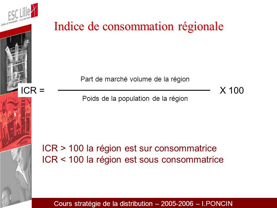 Indice de consommation régionale