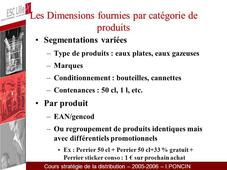 Les Dimensions fournies par catégorie de produits