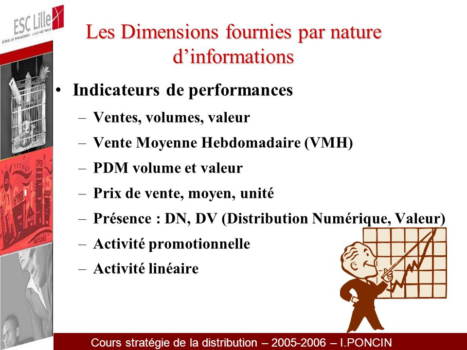 Les Dimensions fournies par nature d'informations