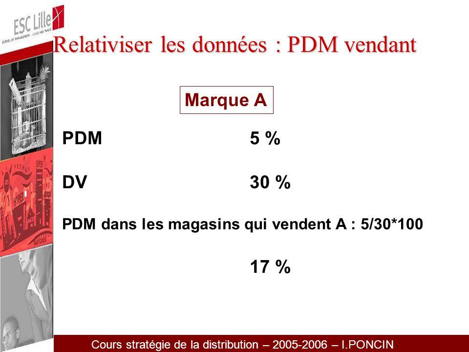 Relativiser les données : PDM vendant