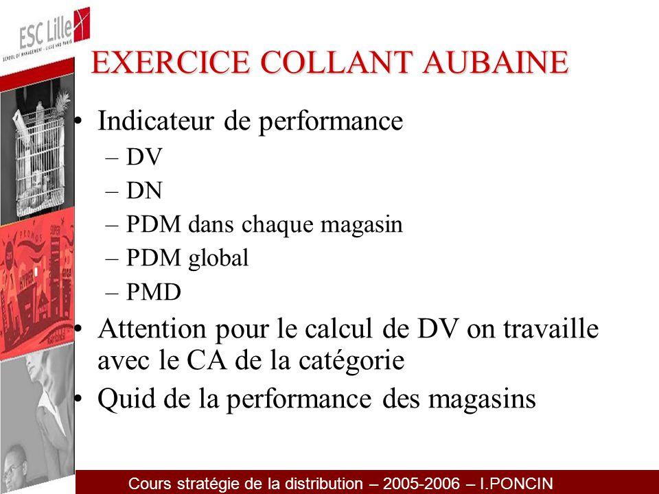 EXERCICE COLLANT AUBAINE