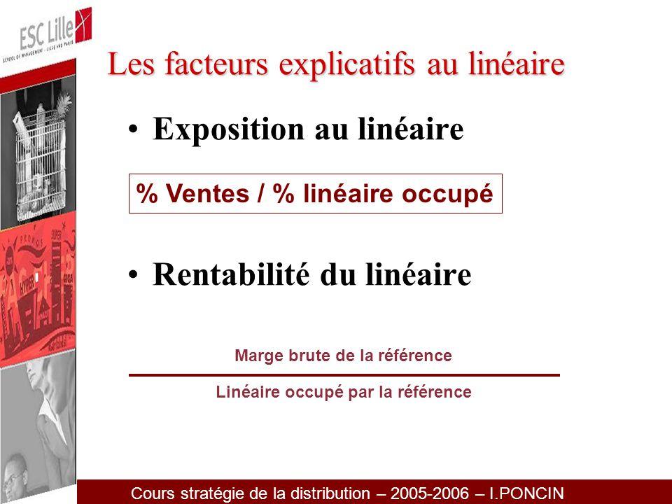 Les facteurs explicatifs au linéaire