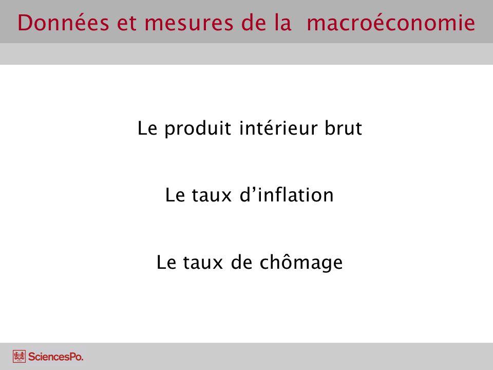 Données et mesures de la macroéconomie