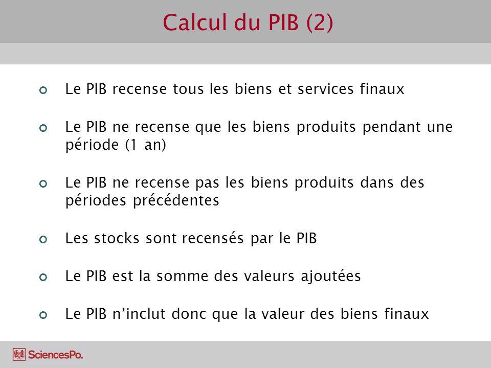 Calcul du PIB (2) Le PIB recense tous les biens et services finaux