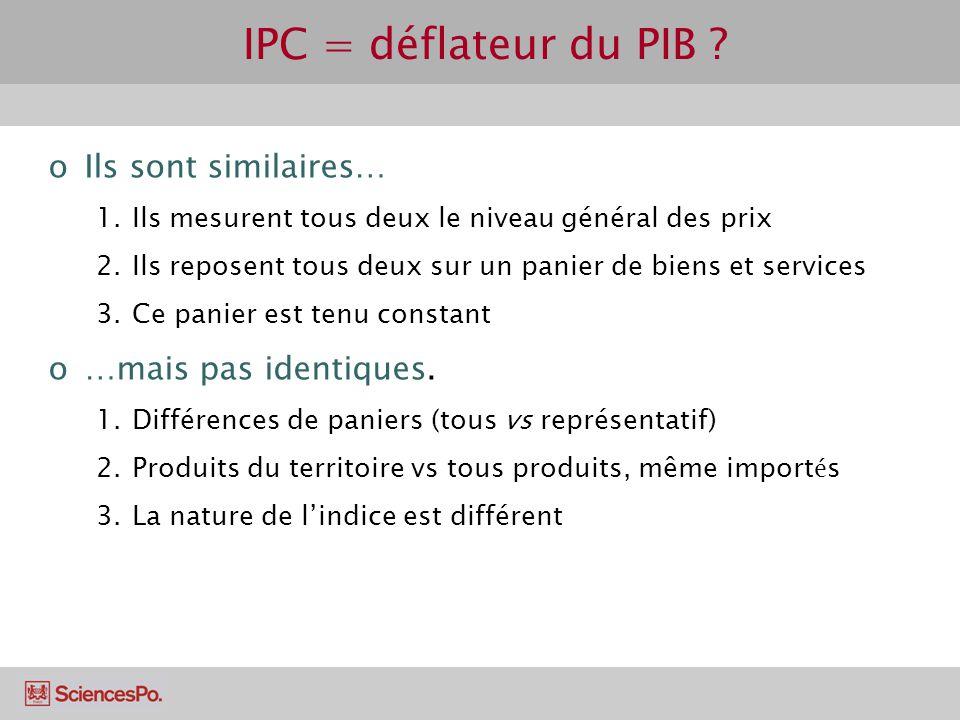 IPC = déflateur du PIB Ils sont similaires… …mais pas identiques.