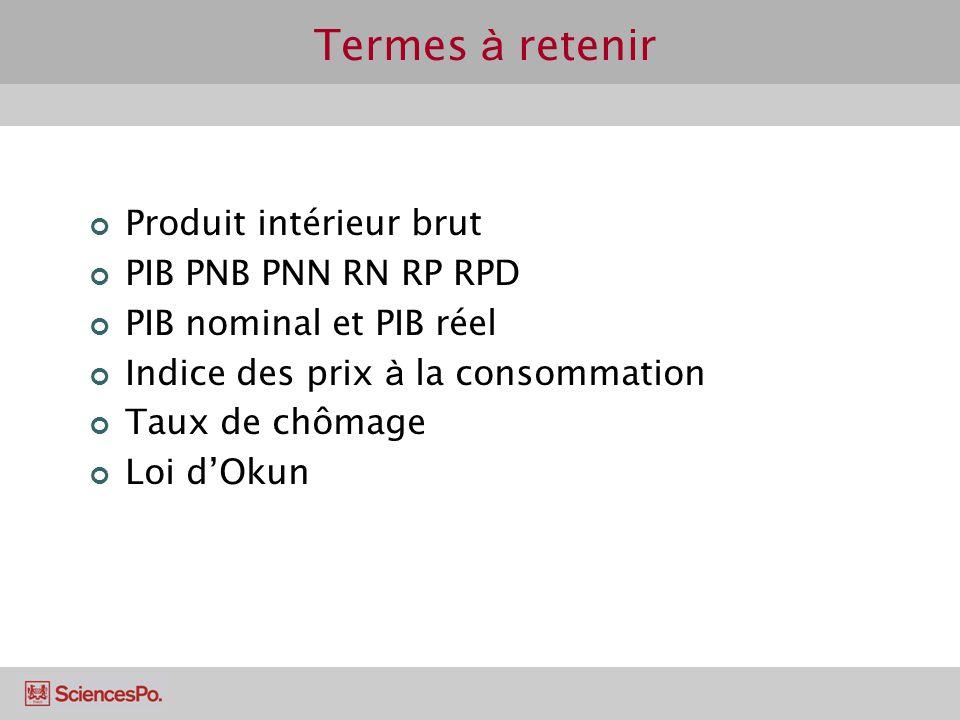Termes à retenir Produit intérieur brut PIB PNB PNN RN RP RPD